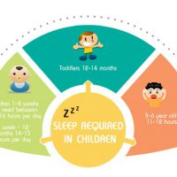Sleep Science: The Importance of Kids Bedtime Routines