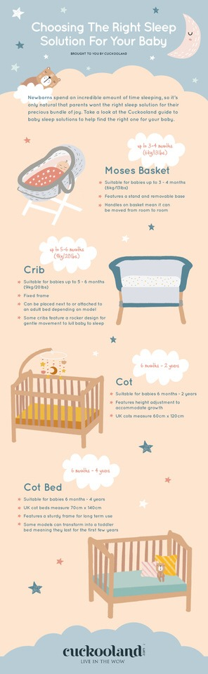 Choosing The Right Sleep Solution For Your Baby