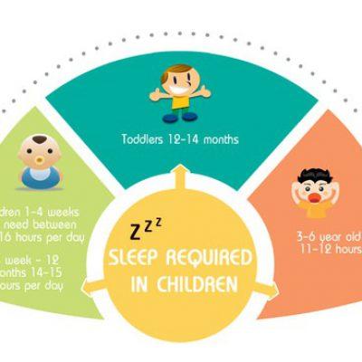 sleep-required-for-children