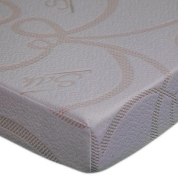 European Single Encapsulated Coil Mattress