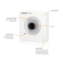 BABYPING-Wi-Fi-Baby-Video-Monitor_8.jpg