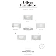 Oliver-Seaside-Collection-Cot-Lifecycle.jpg