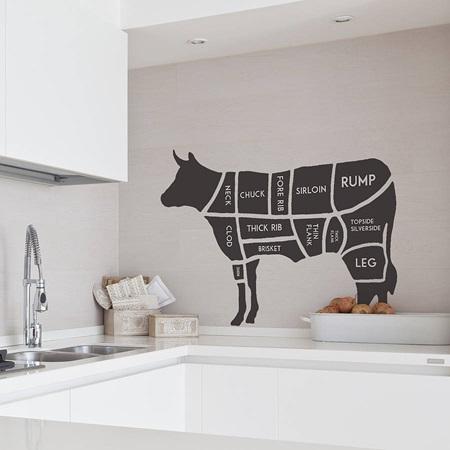 BUTCHERS COW WALL STICKER Wall Art Wallpaper Cuckooland
